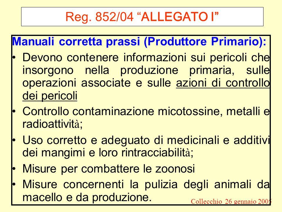 Reg. 852/04 ALLEGATO I Manuali corretta prassi (Produttore Primario):
