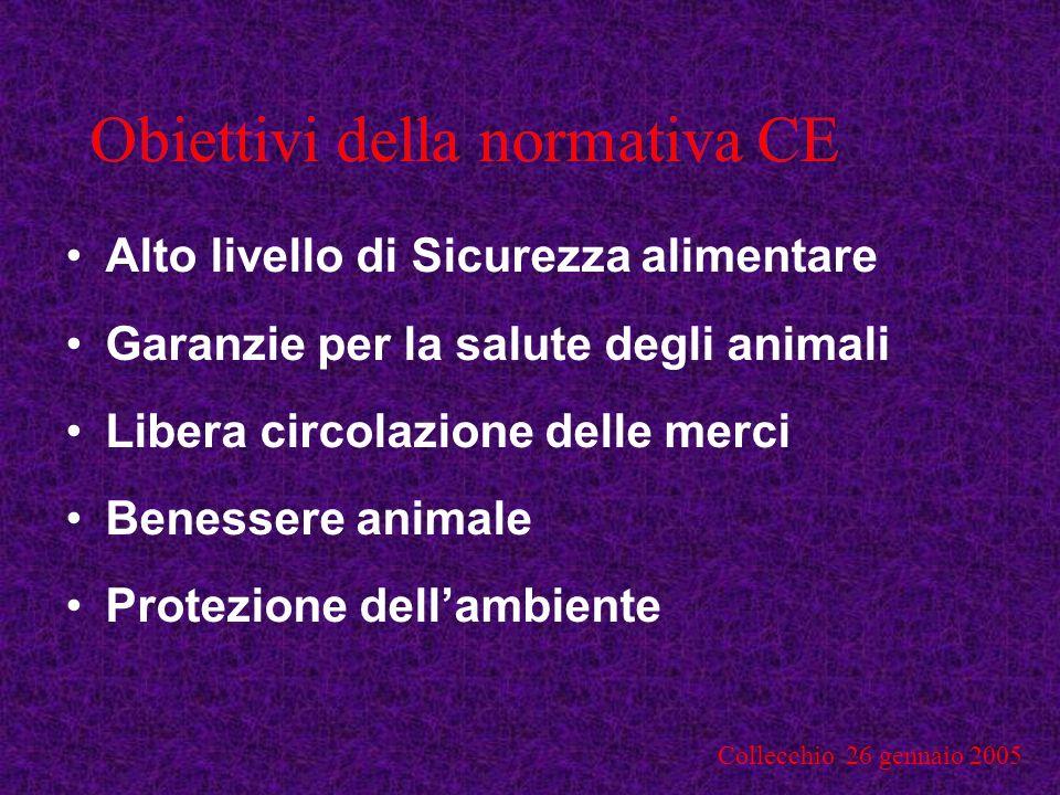 Obiettivi della normativa CE