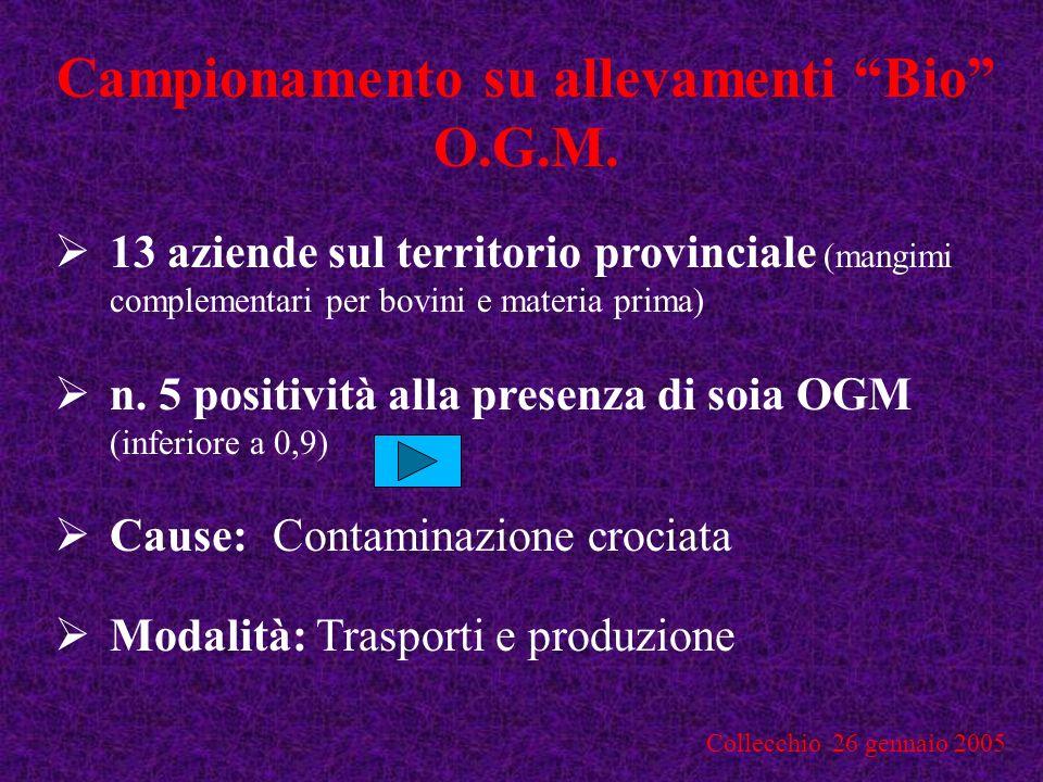 Campionamento su allevamenti Bio O.G.M.