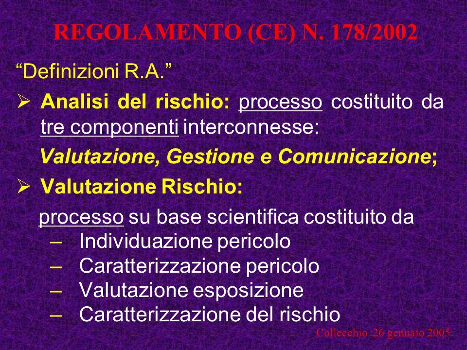 REGOLAMENTO (CE) N. 178/2002 Definizioni R.A.