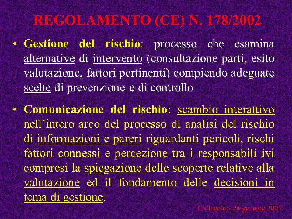 REGOLAMENTO (CE) N. 178/2002