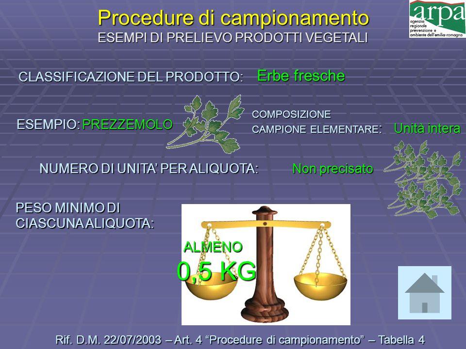 Procedure di campionamento ESEMPI DI PRELIEVO PRODOTTI VEGETALI