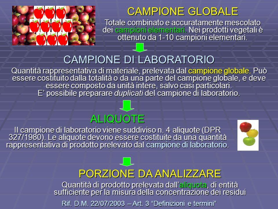 CAMPIONE DI LABORATORIO