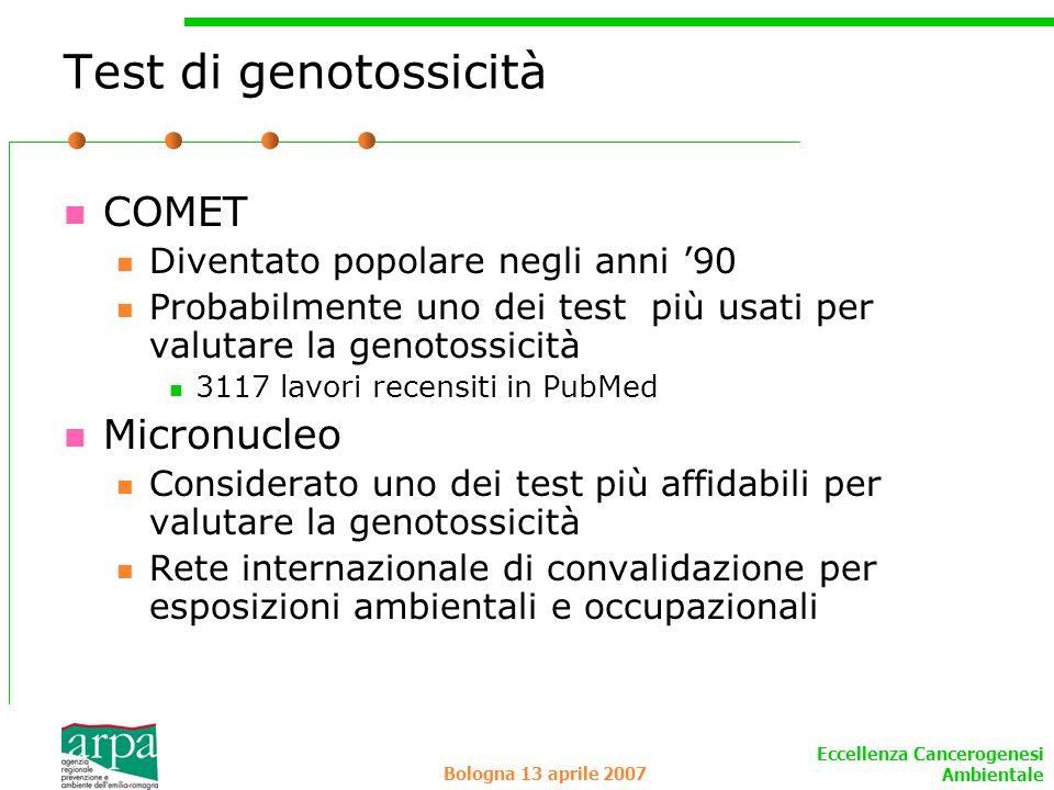 Test di genotossicità COMET Micronucleo