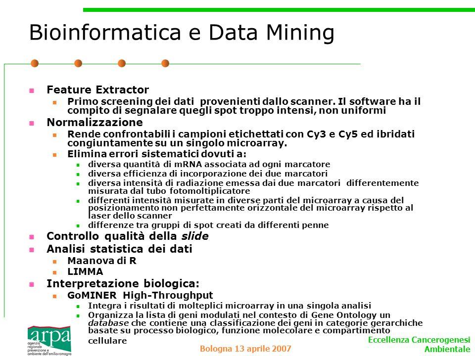 Bioinformatica e Data Mining