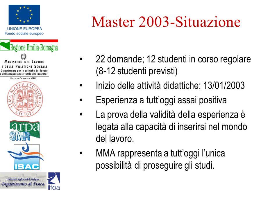 Master 2003-Situazione 22 domande; 12 studenti in corso regolare (8-12 studenti previsti) Inizio delle attività didattiche: 13/01/2003.
