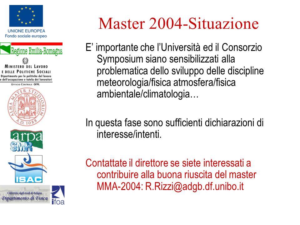 Master 2004-Situazione