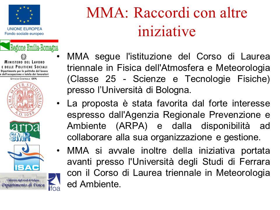 MMA: Raccordi con altre iniziative