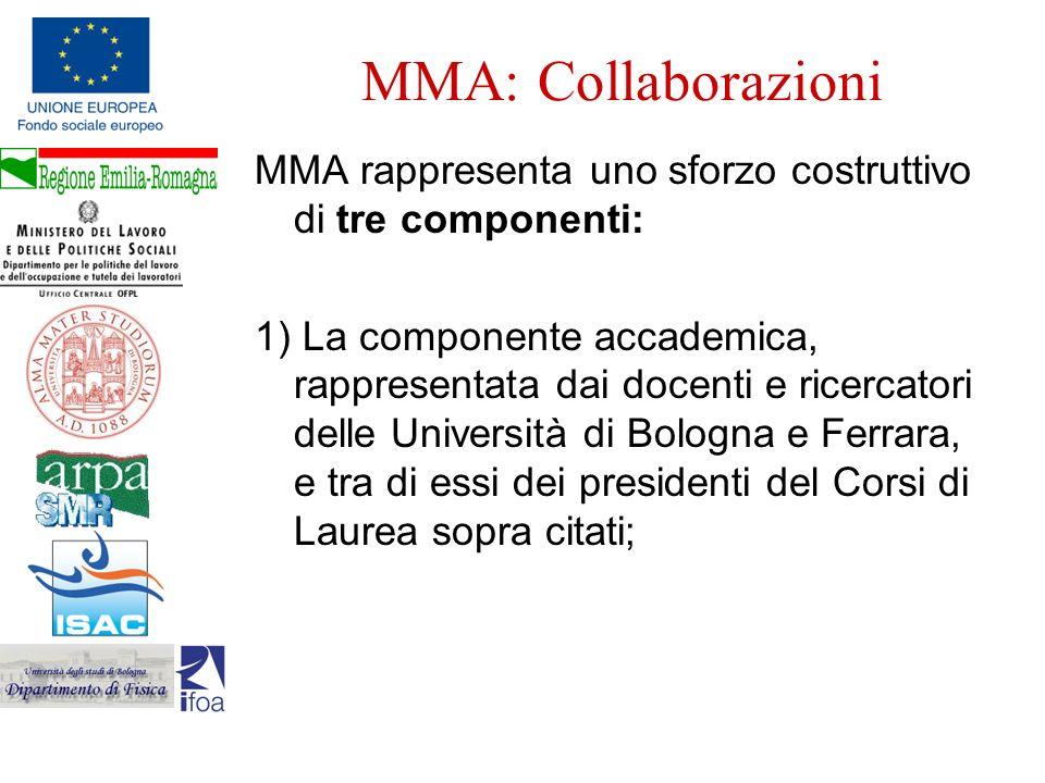 MMA: Collaborazioni MMA rappresenta uno sforzo costruttivo di tre componenti: