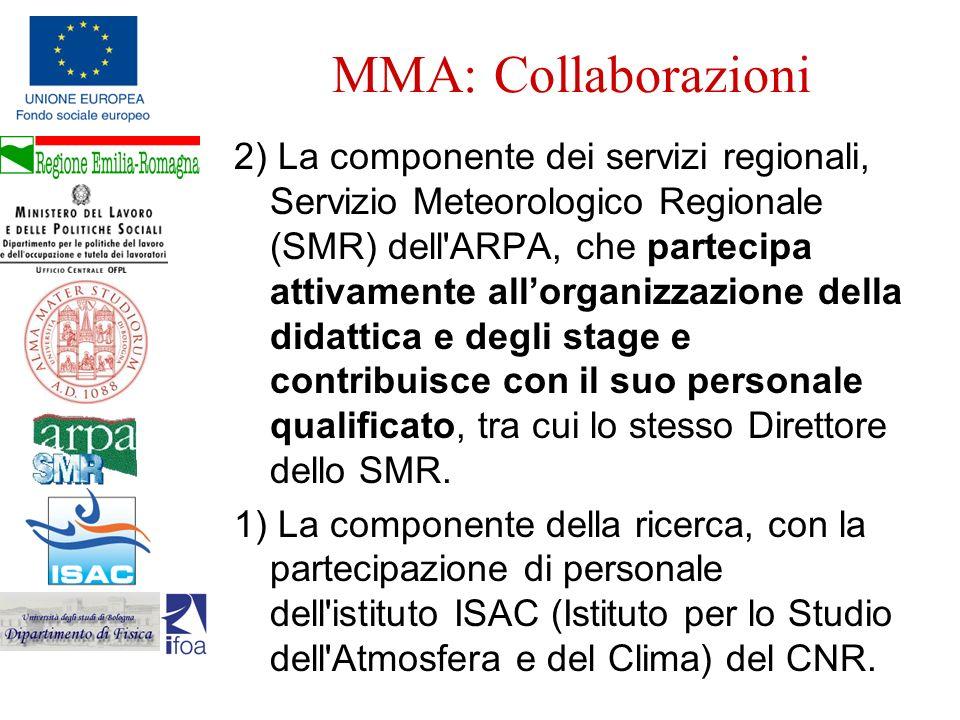 MMA: Collaborazioni