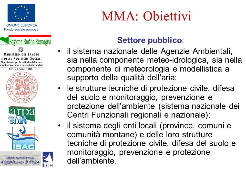 MMA: Obiettivi Settore pubblico: