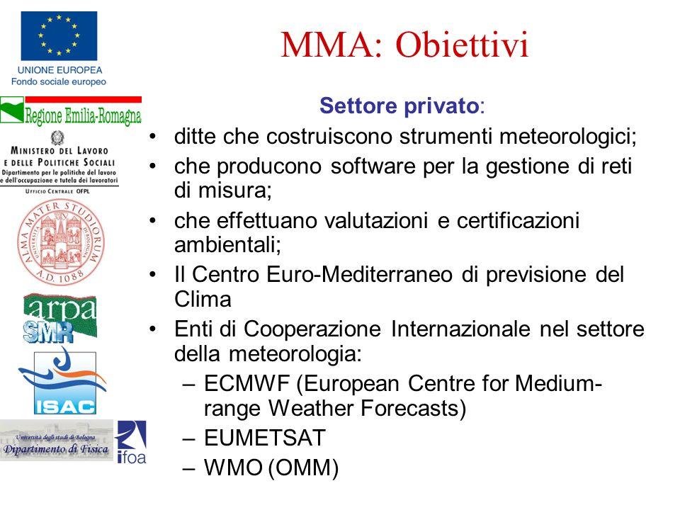 MMA: Obiettivi Settore privato: