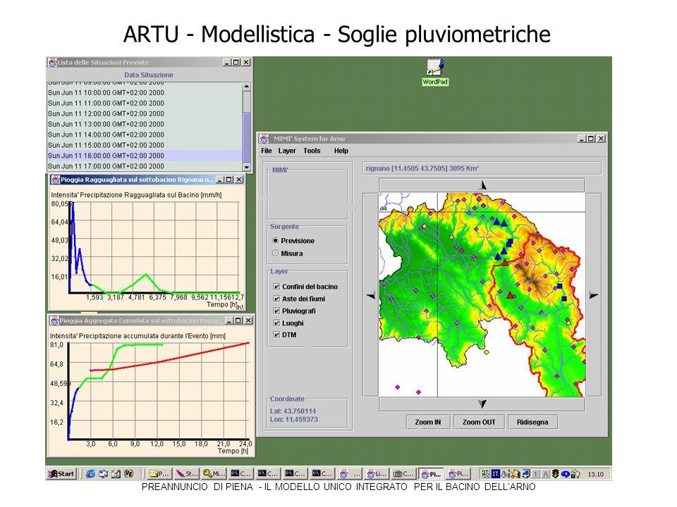 ARTU - Modellistica - Soglie pluviometriche