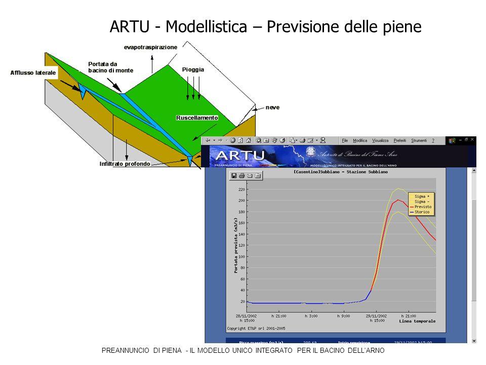ARTU - Modellistica – Previsione delle piene