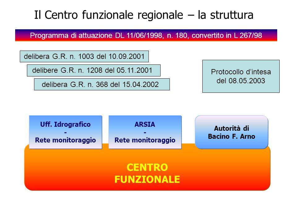 Il Centro funzionale regionale – la struttura
