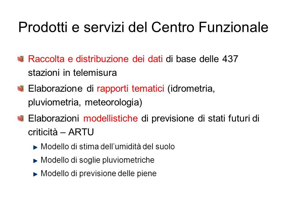 Prodotti e servizi del Centro Funzionale