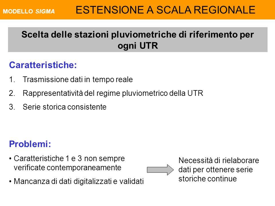 Scelta delle stazioni pluviometriche di riferimento per ogni UTR