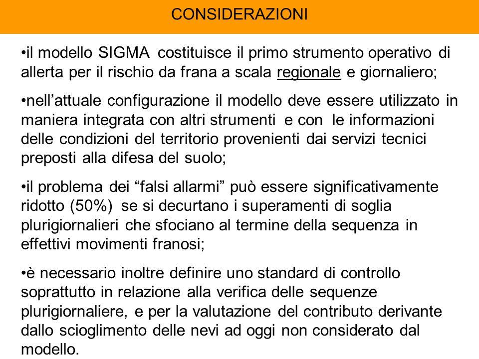 CONSIDERAZIONI il modello SIGMA costituisce il primo strumento operativo di allerta per il rischio da frana a scala regionale e giornaliero;