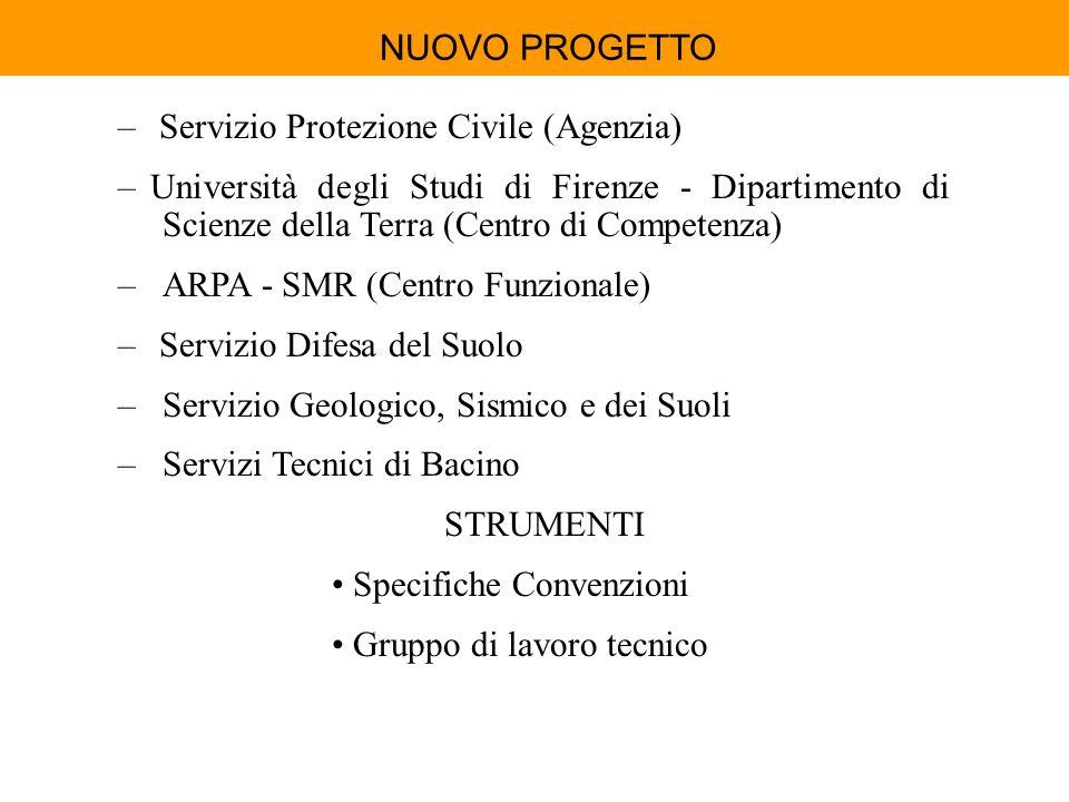 NUOVO PROGETTO Servizio Protezione Civile (Agenzia)