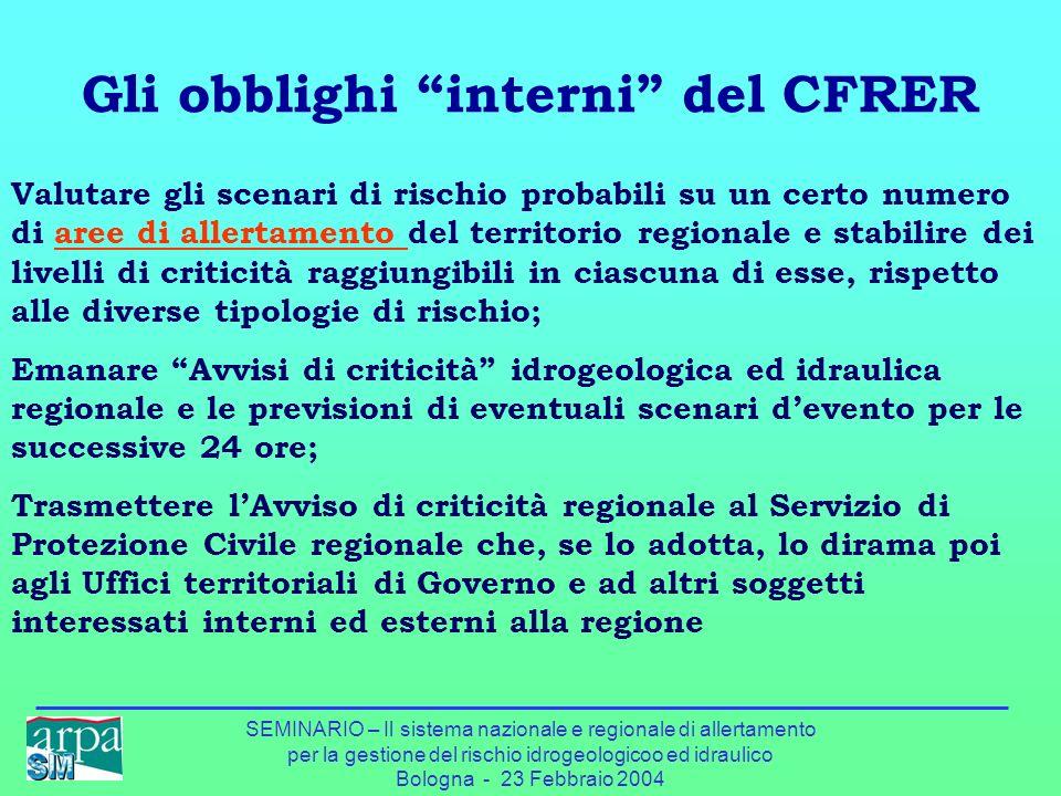 Gli obblighi interni del CFRER