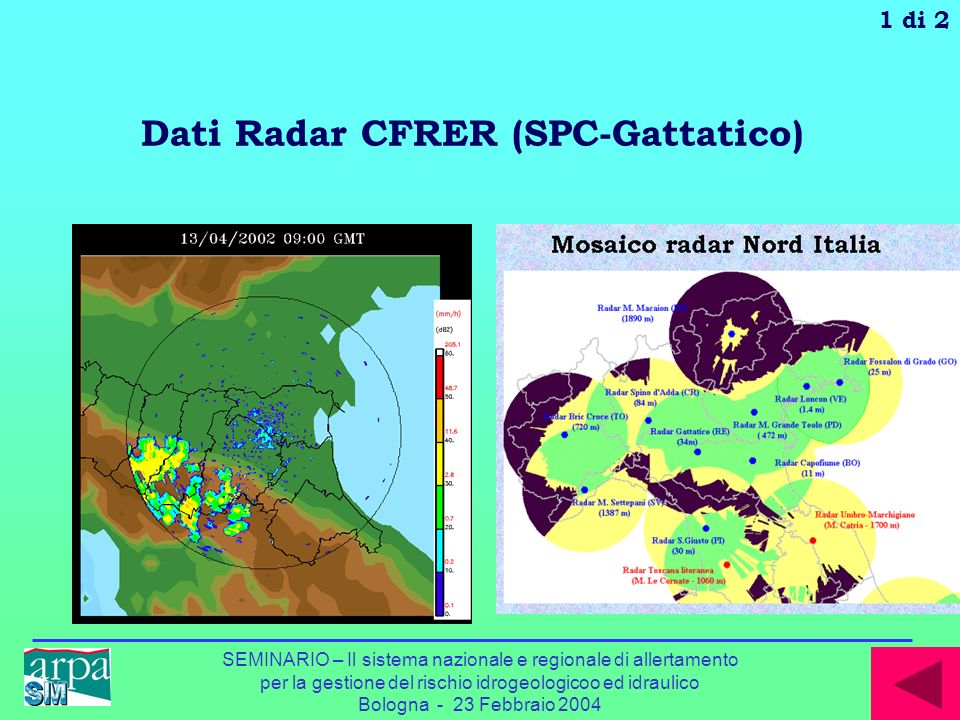 Dati Radar CFRER (SPC-Gattatico)