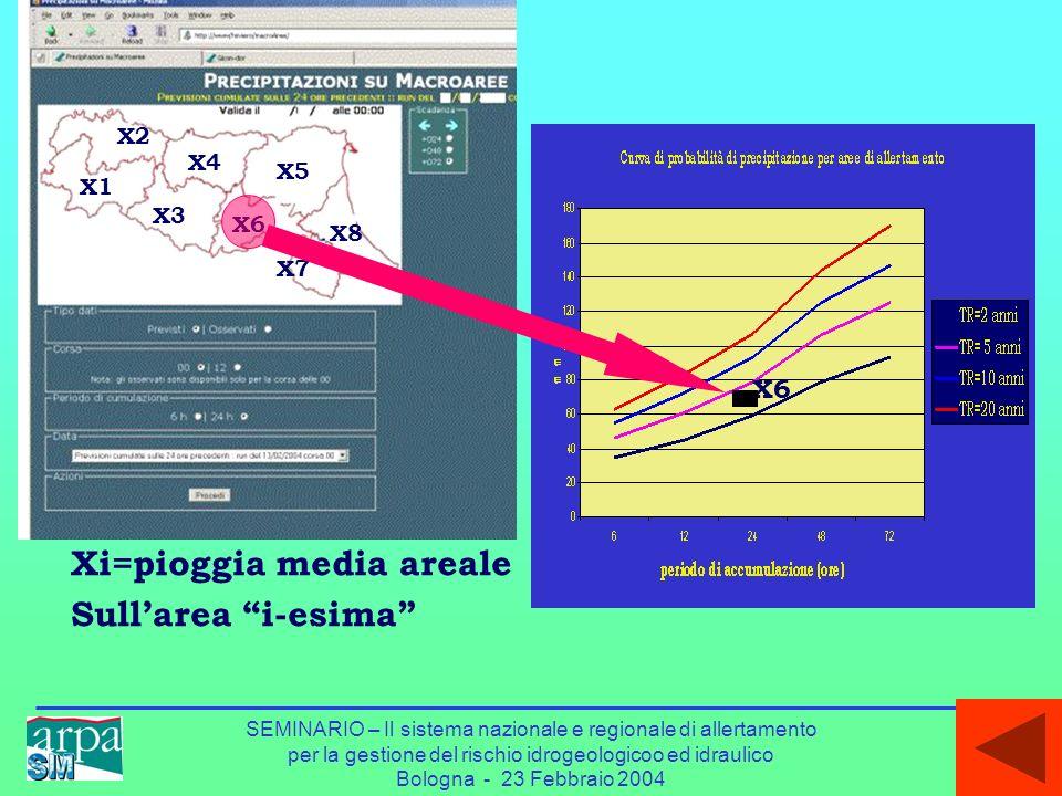 Xi=pioggia media areale Sull'area i-esima