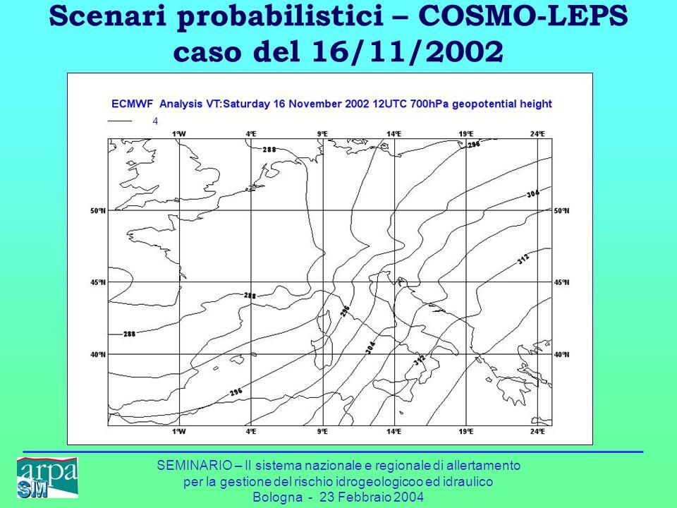 Scenari probabilistici – COSMO-LEPS caso del 16/11/2002