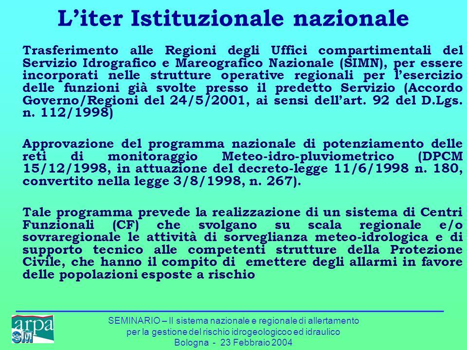 L'iter Istituzionale nazionale