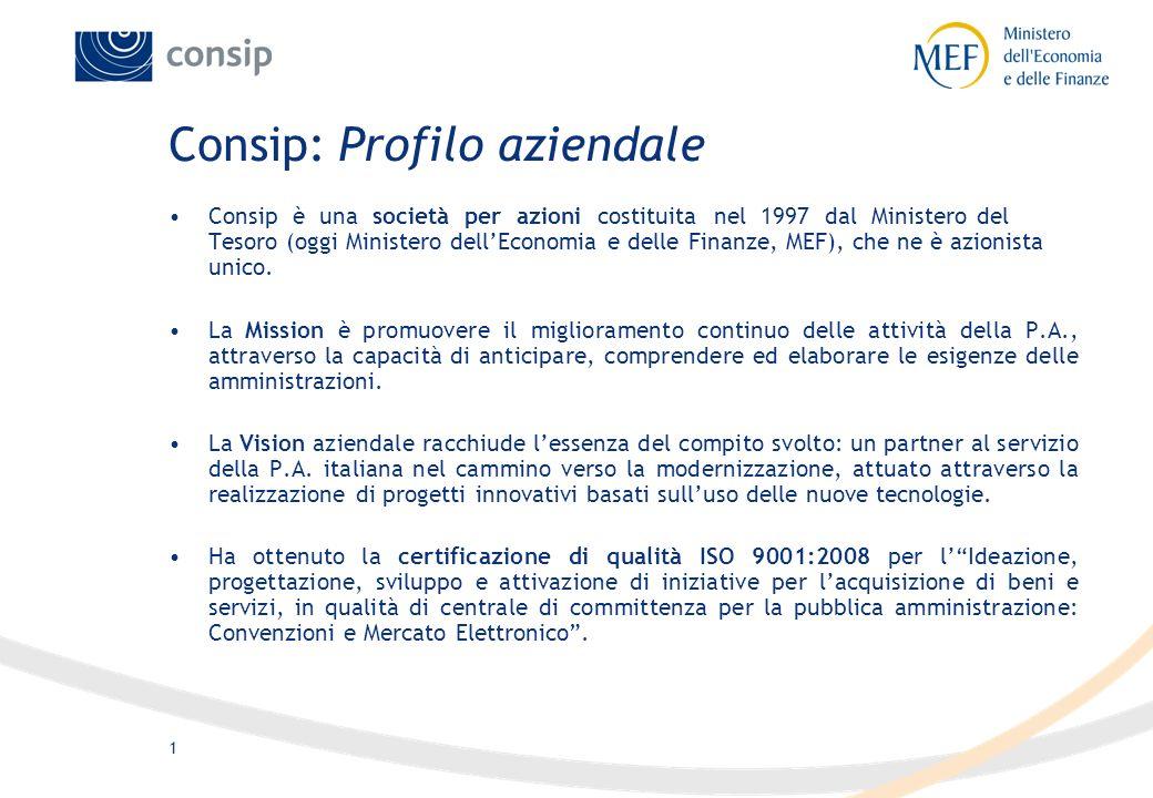Consip: Profilo aziendale
