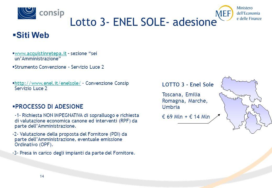 Lotto 3- ENEL SOLE- adesione