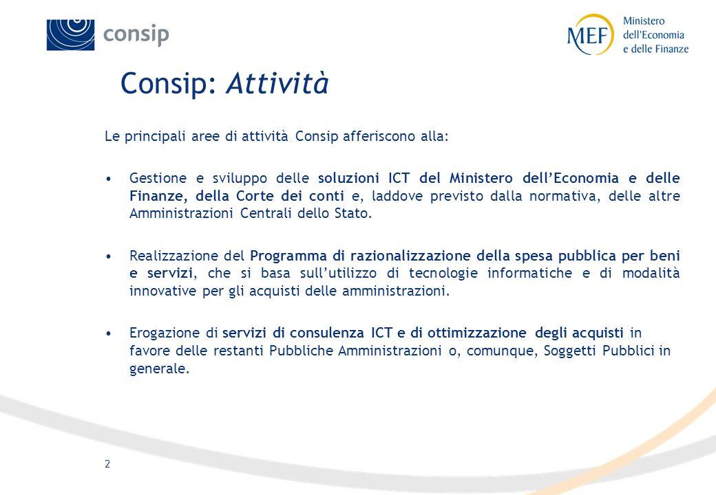 Consip: Attività Le principali aree di attività Consip afferiscono alla: