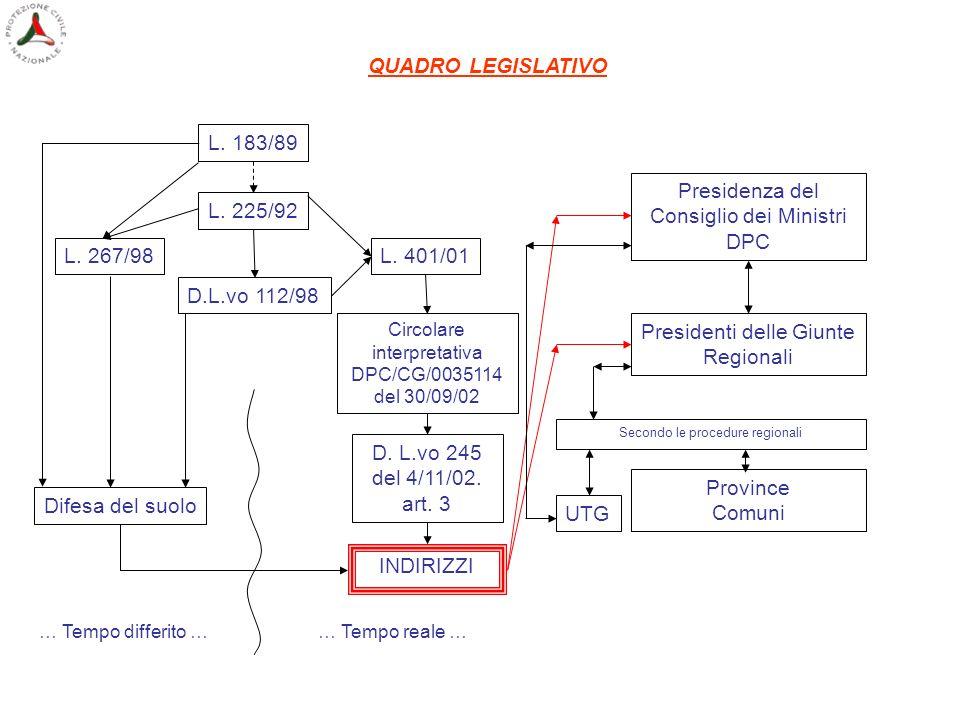 Presidenza del Consiglio dei Ministri DPC L. 225/92