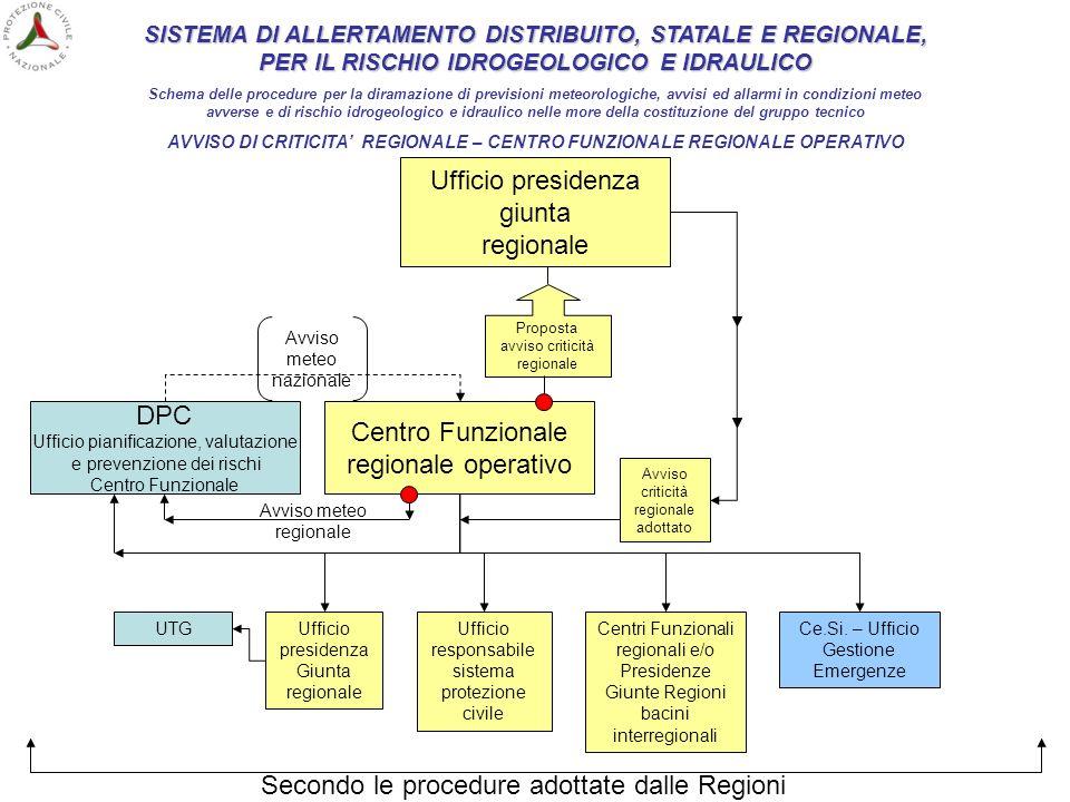 AVVISO DI CRITICITA' REGIONALE – CENTRO FUNZIONALE REGIONALE OPERATIVO