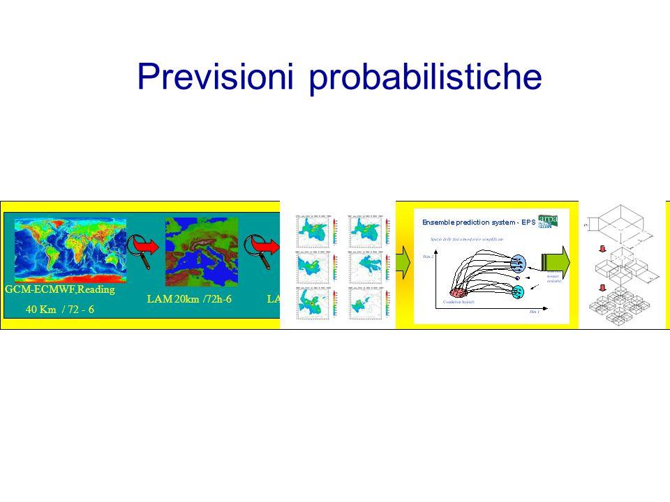 Previsioni probabilistiche