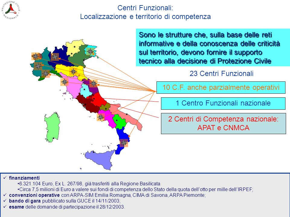 Centri Funzionali: Localizzazione e territorio di competenza