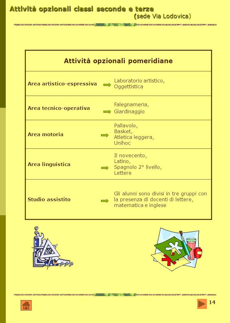 Attività opzionali classi seconde e terze (sede Via Lodovica)