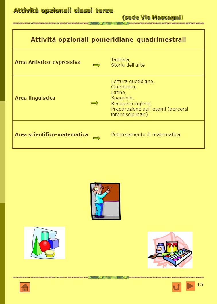 Attività opzionali classi terze (sede Via Mascagni)