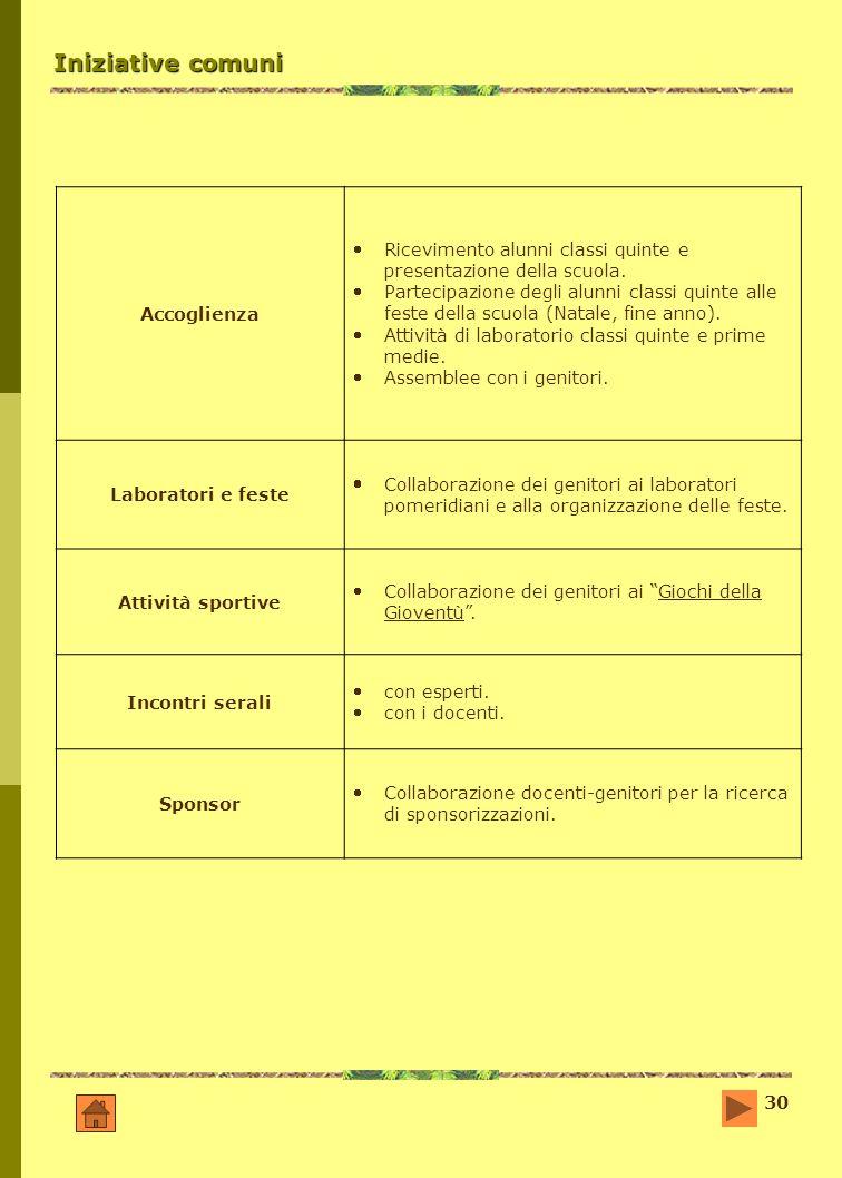 Iniziative comuni Accoglienza. Ricevimento alunni classi quinte e presentazione della scuola.