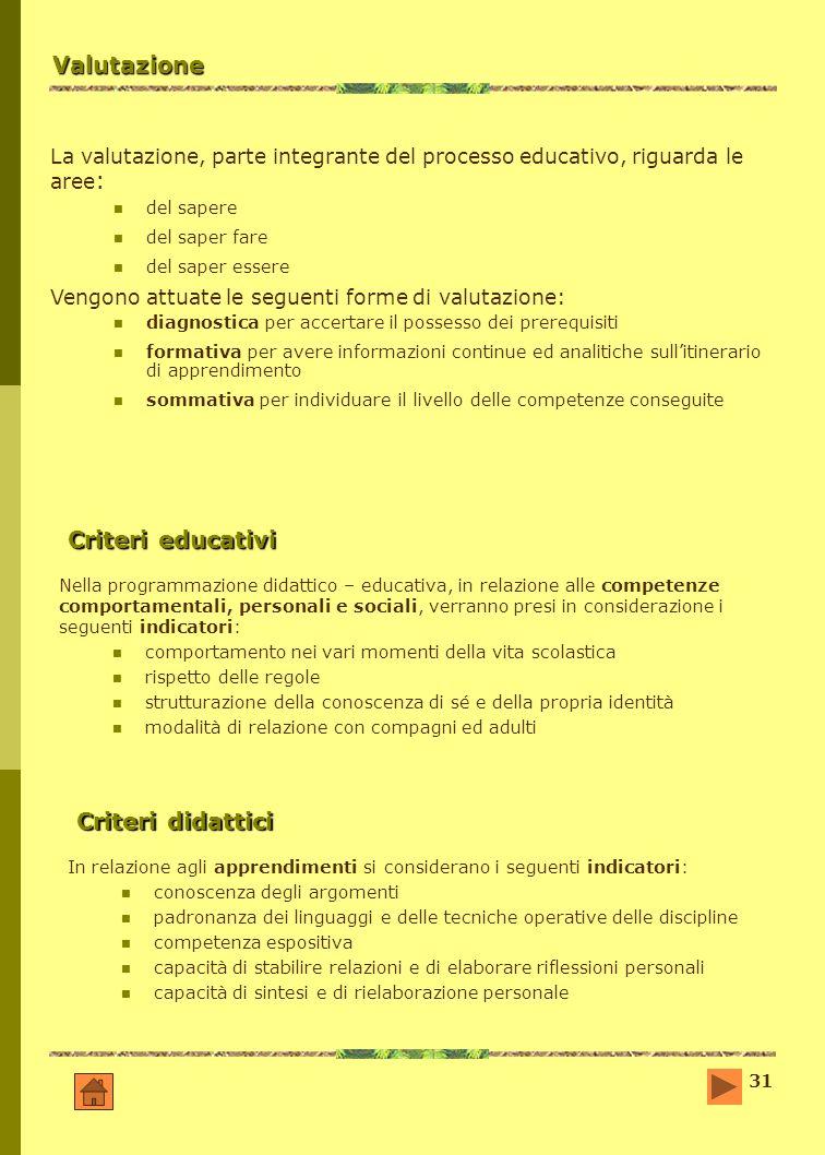 Valutazione Criteri educativi Criteri didattici