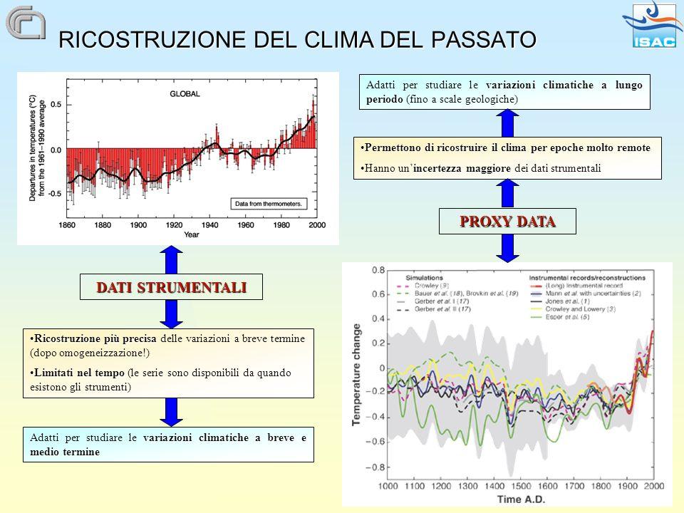 RICOSTRUZIONE DEL CLIMA DEL PASSATO