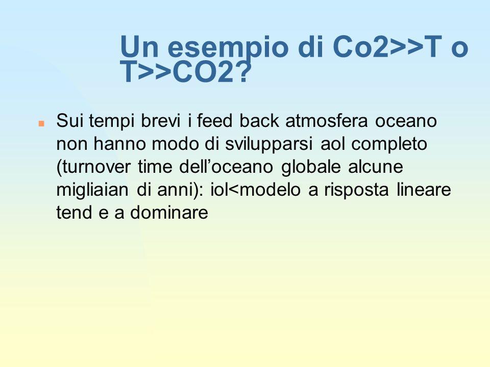 Un esempio di Co2>>T o T>>CO2