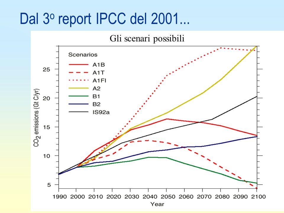 27/03/2017 Dal 3o report IPCC del 2001... Gli scenari possibili