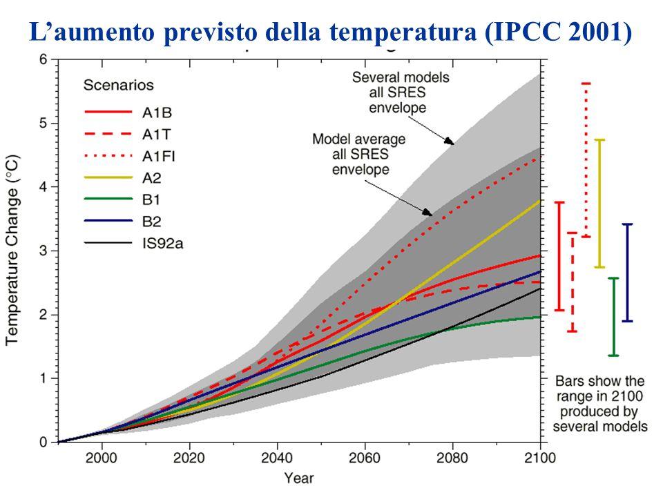 L'aumento previsto della temperatura (IPCC 2001)