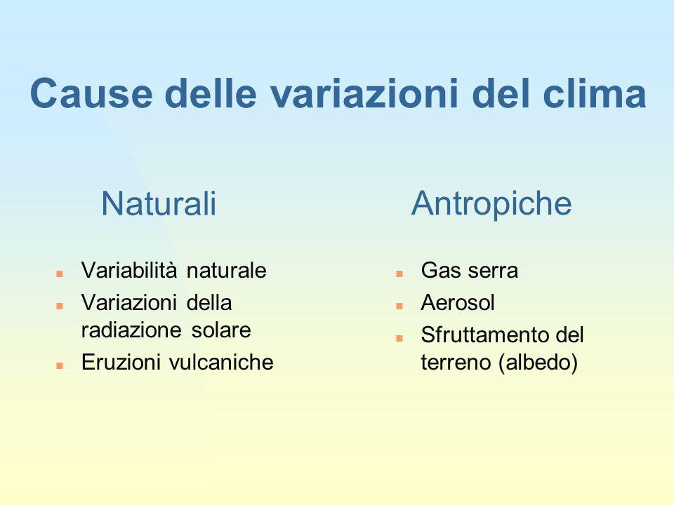 Cause delle variazioni del clima