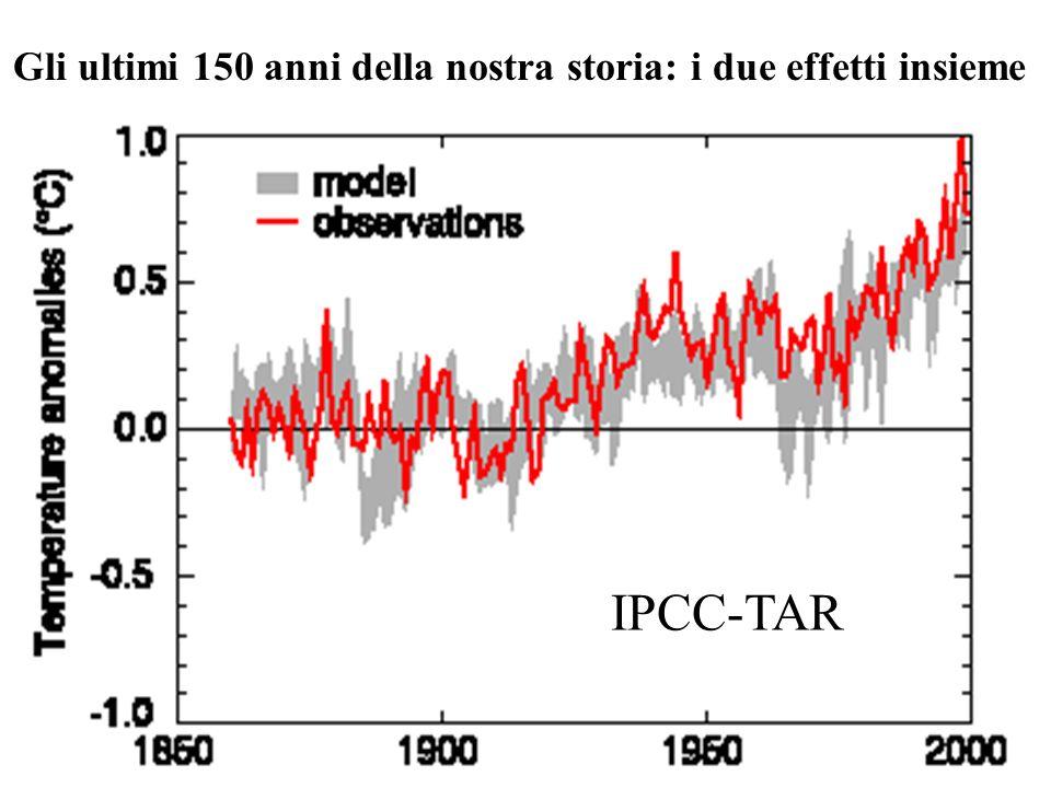 Gli ultimi 150 anni della nostra storia: i due effetti insieme
