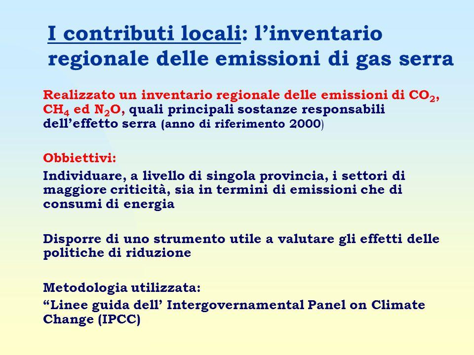 27/03/2017 I contributi locali: l'inventario regionale delle emissioni di gas serra.
