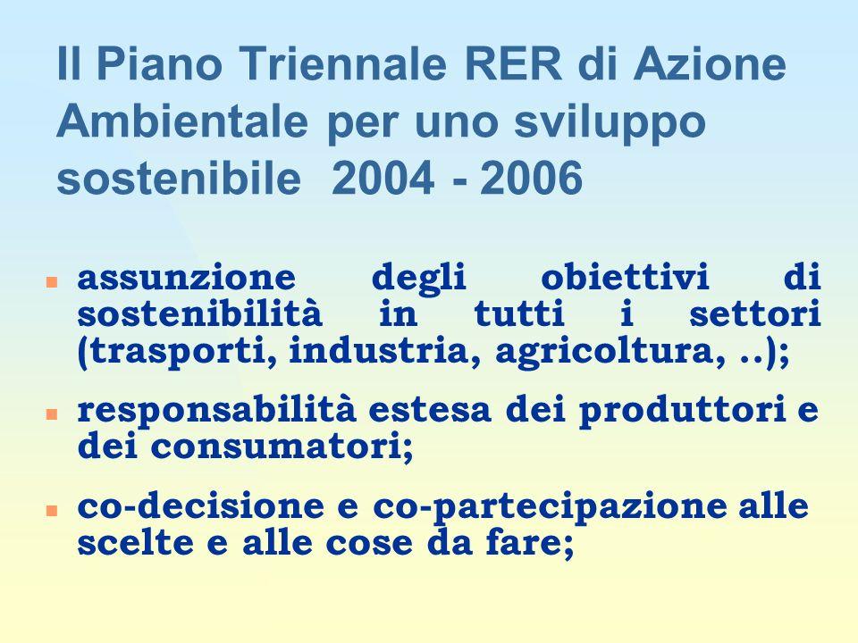 27/03/2017 Il Piano Triennale RER di Azione Ambientale per uno sviluppo sostenibile 2004 - 2006.