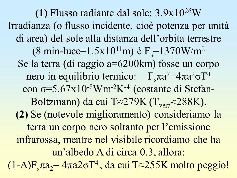 (1) Flusso radiante dal sole: 3.9x1026W