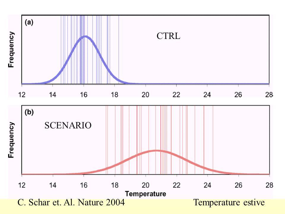 CTRL SCENARIO C. Schar et. Al. Nature 2004 Temperature estive