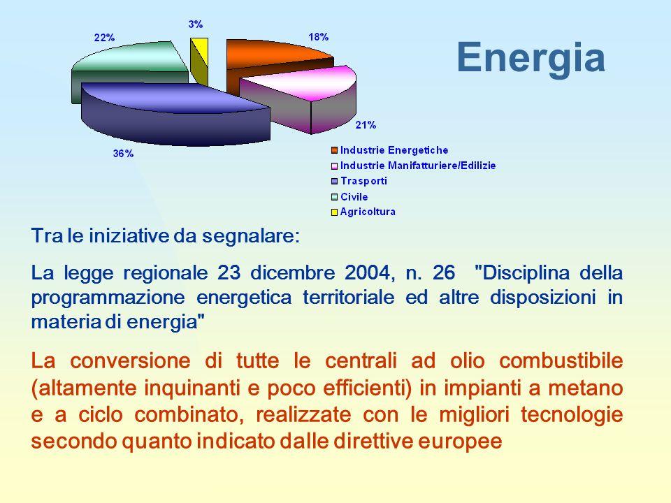 27/03/2017 Energia. Tra le iniziative da segnalare: